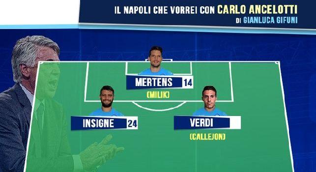 Il Napoli che vorrei di... Gianluca Gifuni: David Luiz, Sirigu e un mastino a centrocampo [GRAFICO FORMAZIONE]