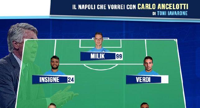 Il Napoli che vorrei di... Toni Iavarone: super colpo a centrocampo, rivoluzione difesa e un volto nuovo in attacco [GRAFICO FORMAZIONE]