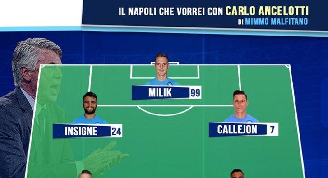 Napoli che Vorrei con Carlo Ancelotti - Malfitano