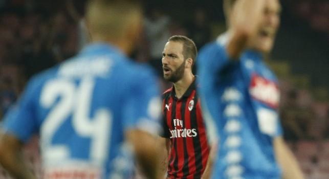 Milan-Juventus, Higuain completamente recuperato: ci sarà contro la sua ex squadra