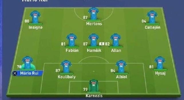 SSC Napoli in Fifa 19 della EA Sports