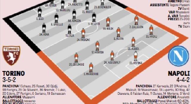Ancelotti conferma il 4-4-2, con il Torino un cambio rispetto alla Stella Rossa [GRAFICO FORMAZIONE]