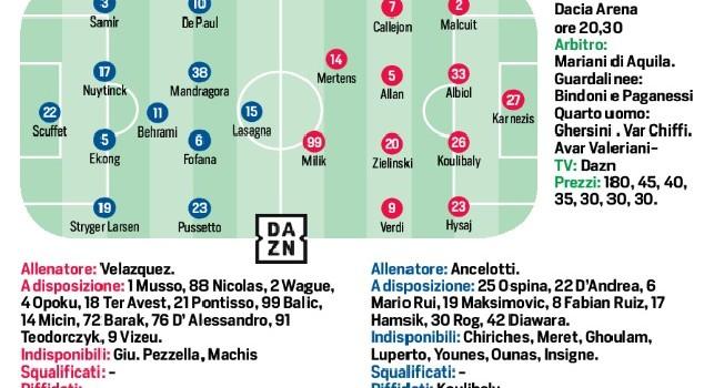 CorSport - Malcuit e Verdi dal primo minuto, Ancelotti <i>rischia</i> Koulibaly