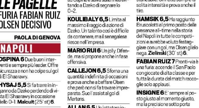 Napoli-Roma, pagelle TuttoSport