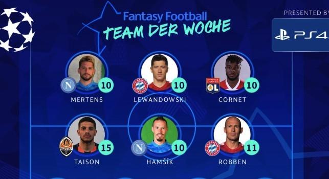 UEFA Champions League, Hamsik e Mertens nella Top 11 della settimana! [FOTO]