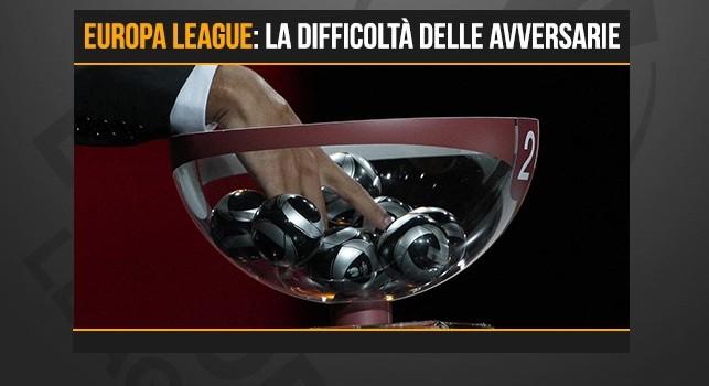 Europa League, la difficoltà delle avversarie della SSC Napoli ai sorteggi