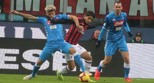 Milan-Napoli, le pagelle: Malcuit sorprende, Mertens e Milik delusioni! Fabián rosso fantasia, Zielinski mira Donnarumma