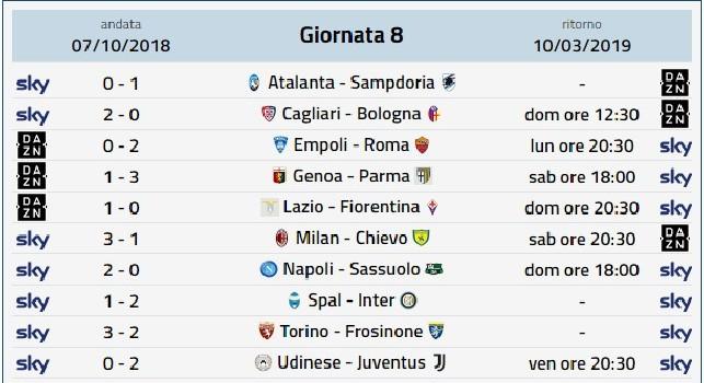 Dove vedere la Serie A in streaming e Tv: Milan-Inter