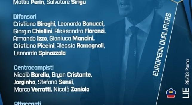 Italia, Mancini convoca 29 giocatori: assenti quelli del Napoli, Meret snobbato