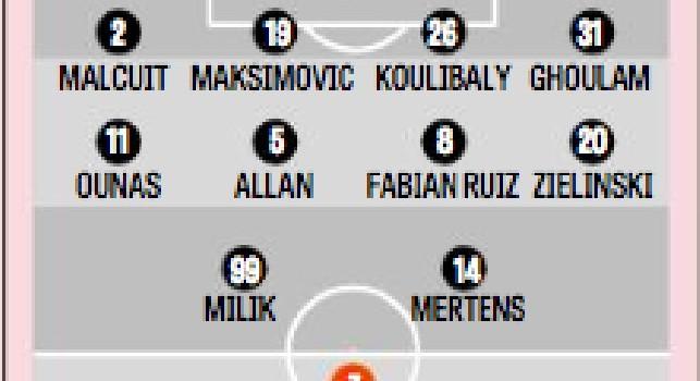 Napoli-Udinese, Callejon verso la panchina! Chance per Ounas, l'Udinese si presenta col 4-5-1 [GRAFICO]