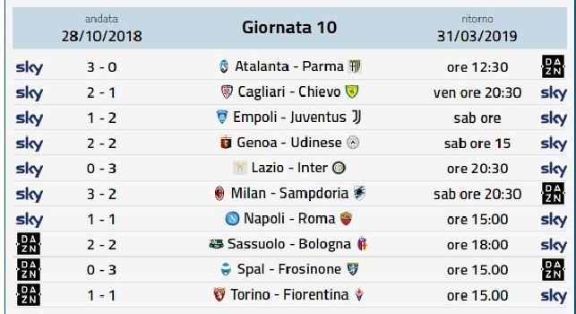 Diretta gol Serie A prossimo turno: il programma della 29° giornata