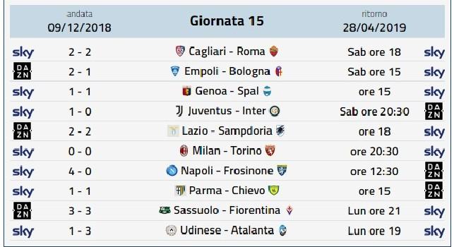 Dove vedere la Serie A in streaming e Tv: Inter Juve, Roma Cagliari, Frosinone Napoli, Torino Milan
