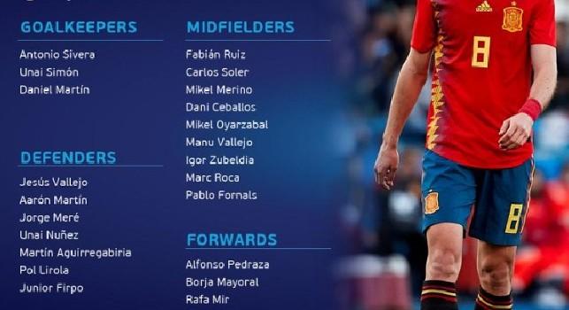 Spagna Under21, la lista dei convocati per gli Europei: presente anche Fabian Ruiz [FOTO]