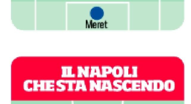 CorSport - Ancelotti ha convinto De Laurentiis a reinventare il Napoli [GRAFICO]