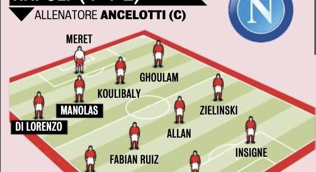 Come giocherebbe il Napoli oggi: 4-4-2 con attacco a due Insigne-Milik [GRAFICO]