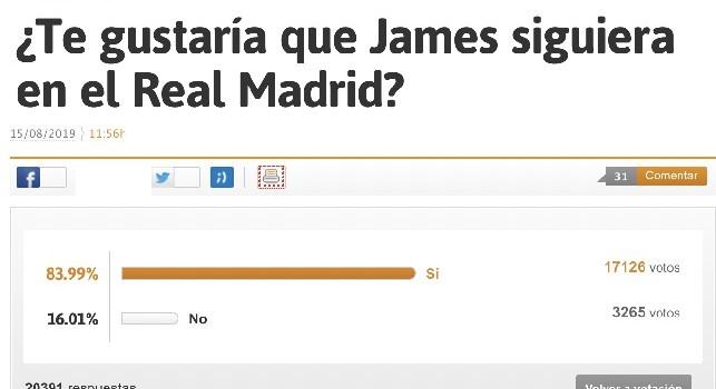 Vorreste che James restasse al Real Madrid?, sondaggio schiacciante dei tifosi madrileni [FOTO]