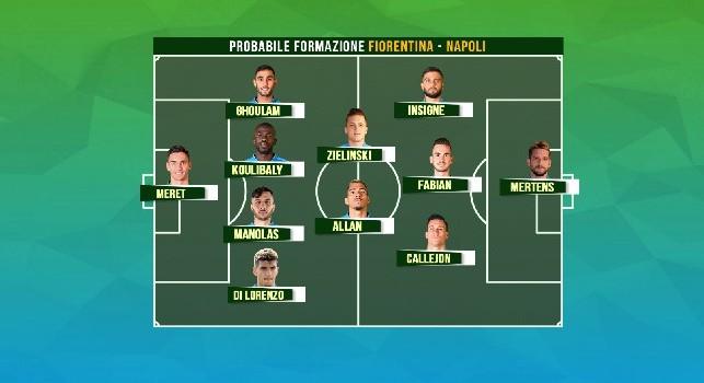 Fiorentina-Napoli, le probabili formazioni: Montella con il giovane Sottil, Ribery in panca. Ancelotti punta su Mertens, Fabian sulla trequarti