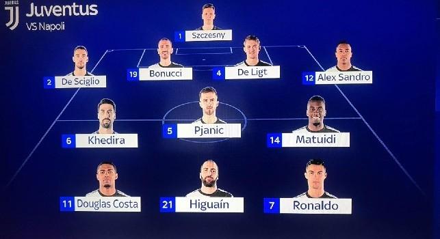 Formazione Juventus-Napoli