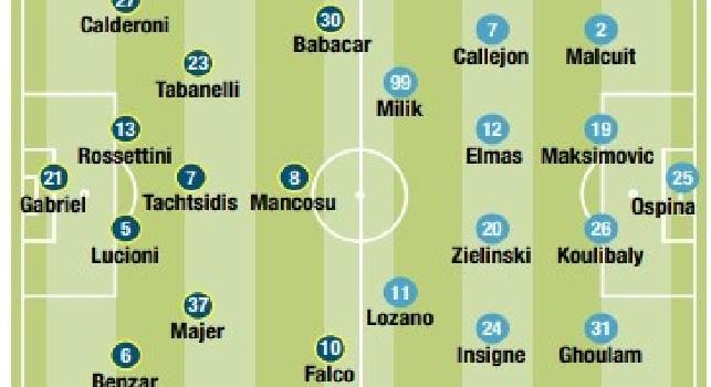 Formazioni Lecce-Napoli, Il Mattino: maxi turnover di Ancelotti, 7 novità rispetto alla Champions! [GRAFICO]