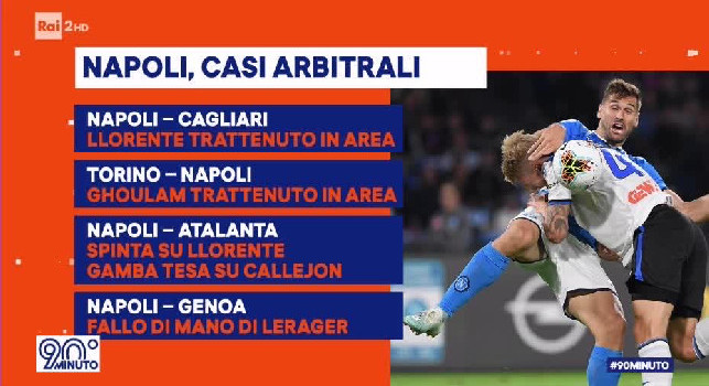 In quattro partite di A negati 5 calci di rigore al Napoli, dalla trattenuta di Izzo al fallo di mano di Lerager [FOTO]