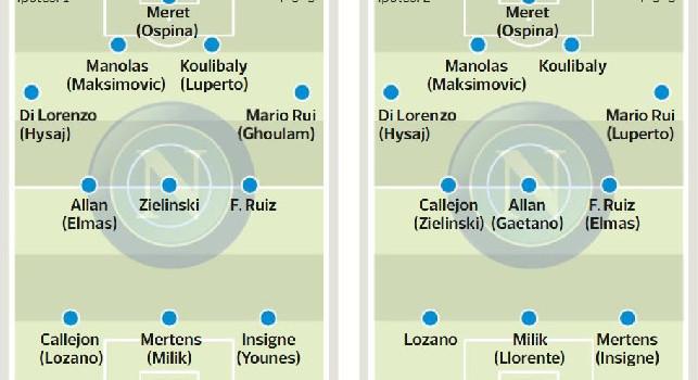 CdM - Ancelotti sta provando il 4-3-3, i calciatori lo ritengono più congeniale alle proprie caratteristiche