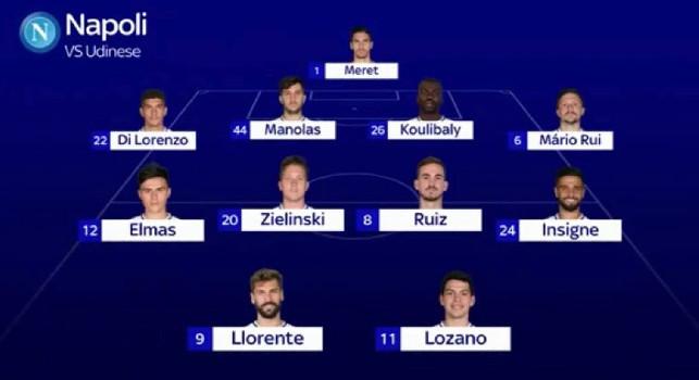 Sky - Koulibaly c'è, Ancelotti conferma il 4-4-2 con Elmas al posto di Callejon! [GRAFICO]