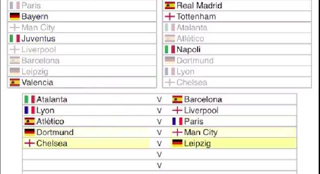 Simulazione sorteggio Champions League CN24: il Napoli pesca il Bayern Monaco! Provateci anche voi! [VIDEO]