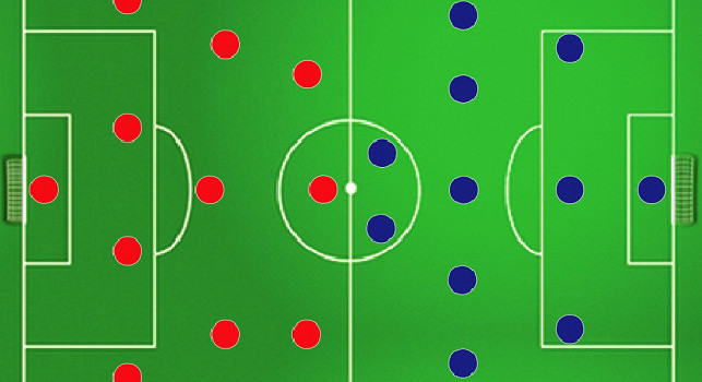 Probabili Formazioni Fantacalcio Serie A