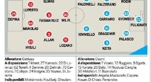 Tuttosport - Napoli-Perugia, le formazioni: tocca a Lozano, chance per Luperto [GRAFICO]