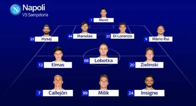 Sky - Sampdoria-Napoli, le ultimissime di formazione: tre ex tra i blucerchiati, un solo dubbio per Gattuso [FOTO]