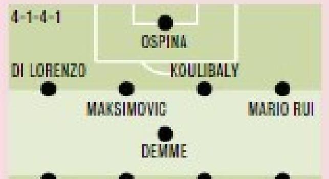 Coppa Italia Napoli-Inter, Gazzetta: ecco l'undici che ha in mente Gattuso, possibile variante tattica per bloccare Conte [GRAFICO]