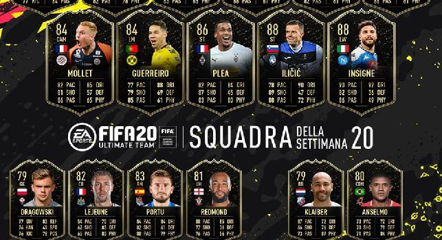 Team dell'anno FIFA 20 - Solo tre giocatori della Serie A e nessun azzurro