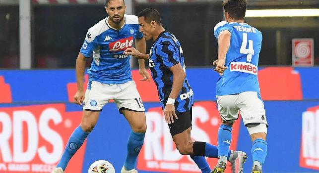 Maksimovic ha ricevuto un'offerta del West Ham, il Napoli tiene in pugno il sostituto