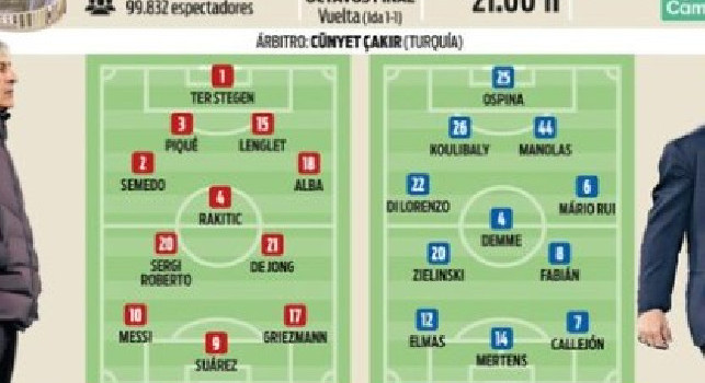 Sport - Barcellona-Napoli, le formazioni: Sétien con il 4-3-3, posizione nuova per Sergi Roberto [GRAFICO]