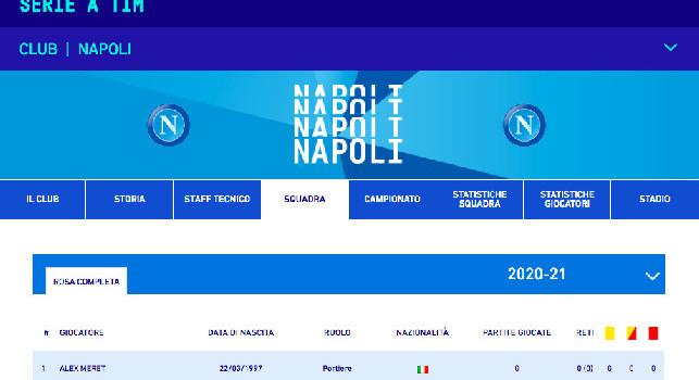 Serie A, la rosa del Napoli: Palmiero c'è, sei esclusi senza numero di maglia [GRAFICO]