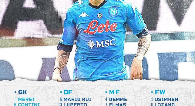 Napoli-Genoa, i convocati di Gattuso: mancano Milik e Llorente, assenti anche Malcuit e Younes