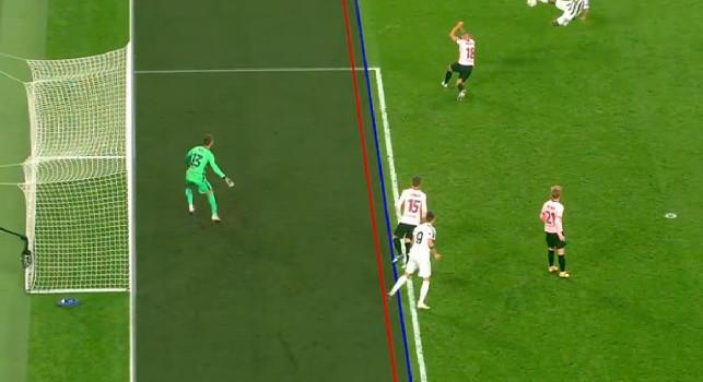 Juventus-Barcellona 0-1: gol del pareggio annullato ai bianconeri, è fuorigioco [FOTO]