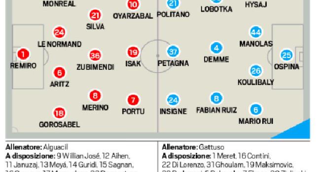 Tuttosport - Il Napoli torna al 4-3-3! Lobotka mezz'ala, out Bakayoko e Osimhen [GRAFICO]