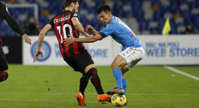 Cambio per il Napoli: fuori Lozano e dentro Zielinski