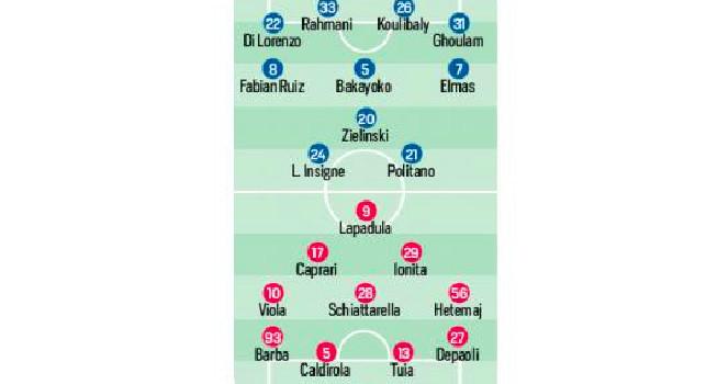 Probabili formazioni Napoli-Benevento: Gattuso vira sul 4-3-1-2, Ghoulam titolare e nuova posizione per Elmas [GRAFICO]