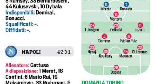 Gattuso rivoluziona il Napoli! CorSport: contro la Juventus cambia mezza formazione dopo Crotone [GRAFICO]