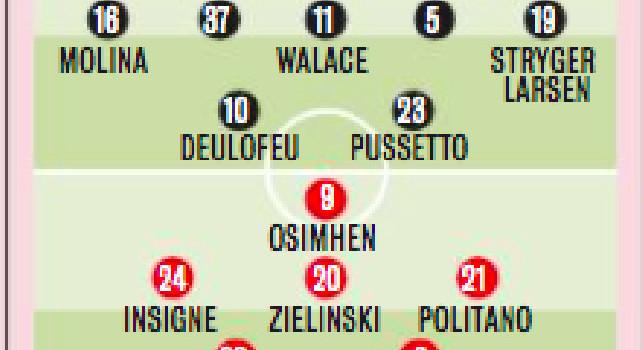 Probabili formazioni Udinese-Napoli, Gazzetta: Ounas e Juan Jesus si giocano una maglia, Gotti ha pronta la coppia anti-azzurri [GRAFICO]